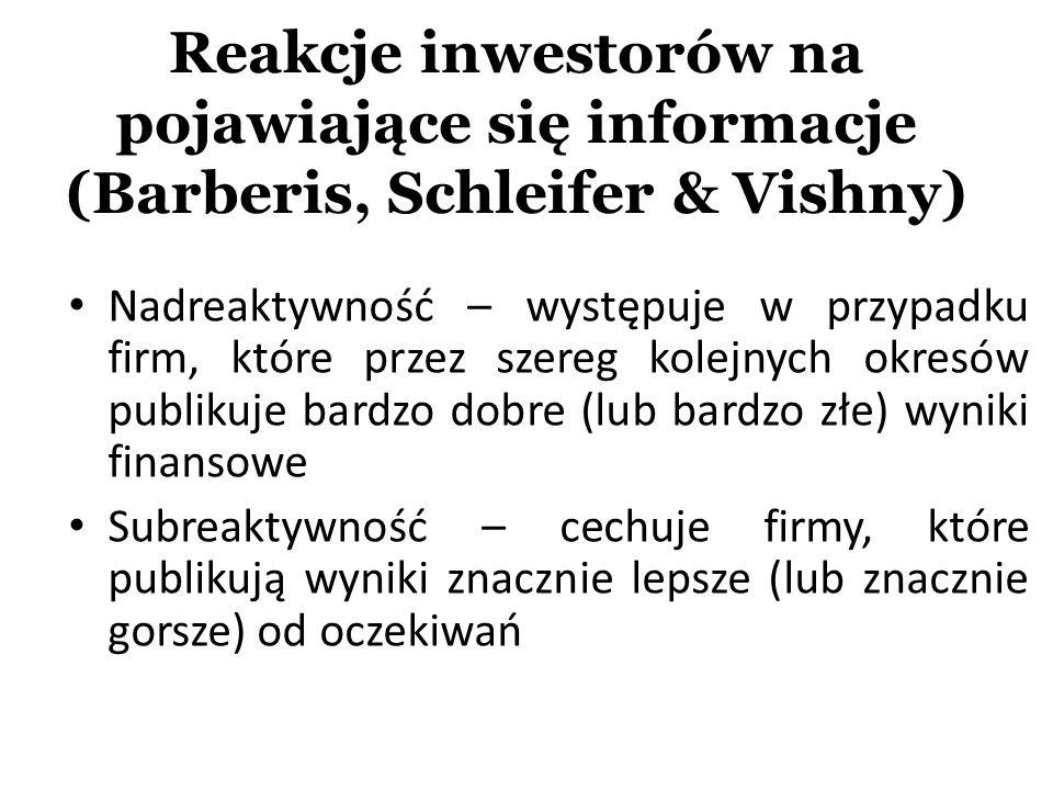 Reakcje inwestorów na pojawiające się informacje (Barberis, Schleifer & Vishny) Nadreaktywność – występuje w przypadku firm, które przez szereg kolejn
