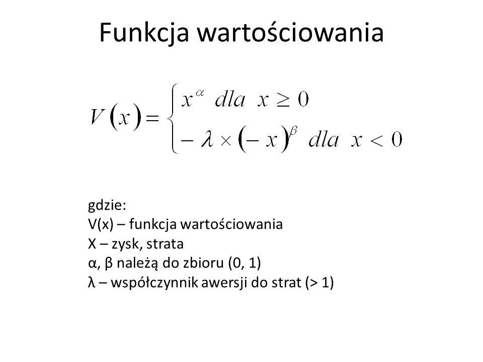 Funkcja wartościowania gdzie: V(x) – funkcja wartościowania X – zysk, strata α, β należą do zbioru (0, 1) λ – współczynnik awersji do strat (> 1)