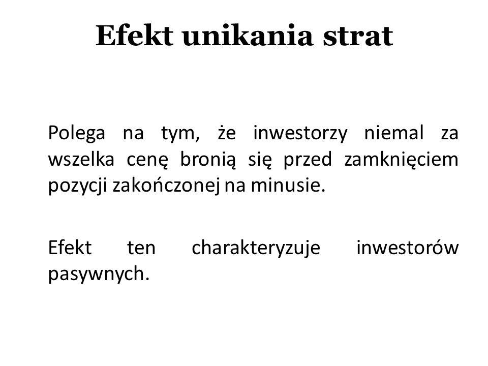 Polega na tym, że inwestorzy niemal za wszelka cenę bronią się przed zamknięciem pozycji zakończonej na minusie.
