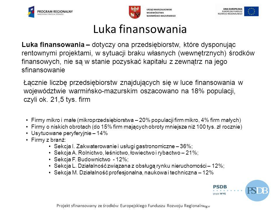 Projekt sfinansowany ze środków Europejskiego Funduszu Rozwoju Regionalnego Instrumenty finansowe w perspektywie 2007-2013 RPO WiM 2007-2013 w ramach osi priorytetowej 1.