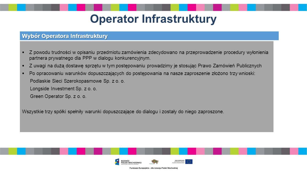 Operator Infrastruktury Wybór Operatora Infrastruktury  Zakończono 2 tury spotkań z oferentami w celu ustalenia opisu przedmiotu zamówienia i przeprowadzono konsultację zapisów specyfikacji technicznej sprzętu aktywnego.