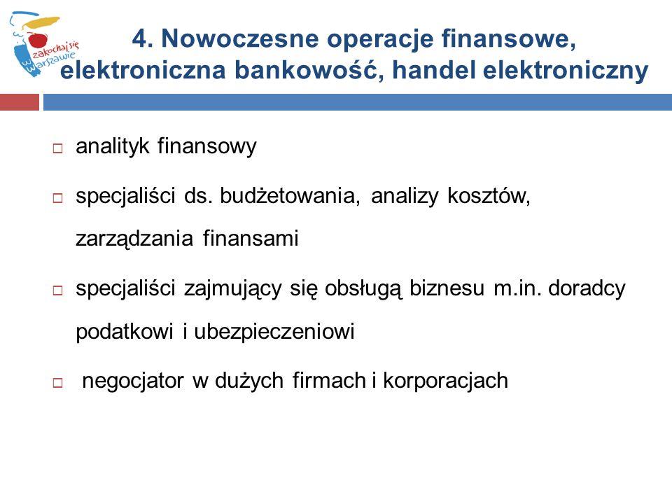  analityk finansowy  specjaliści ds.
