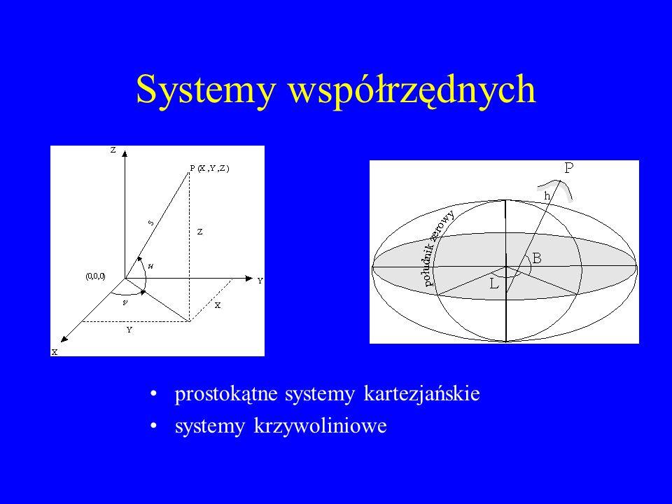 Systemy współrzędnych prostokątne systemy kartezjańskie systemy krzywoliniowe