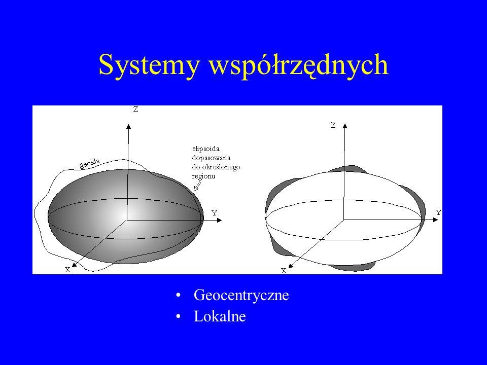 Systemy współrzędnych Geocentryczne Lokalne