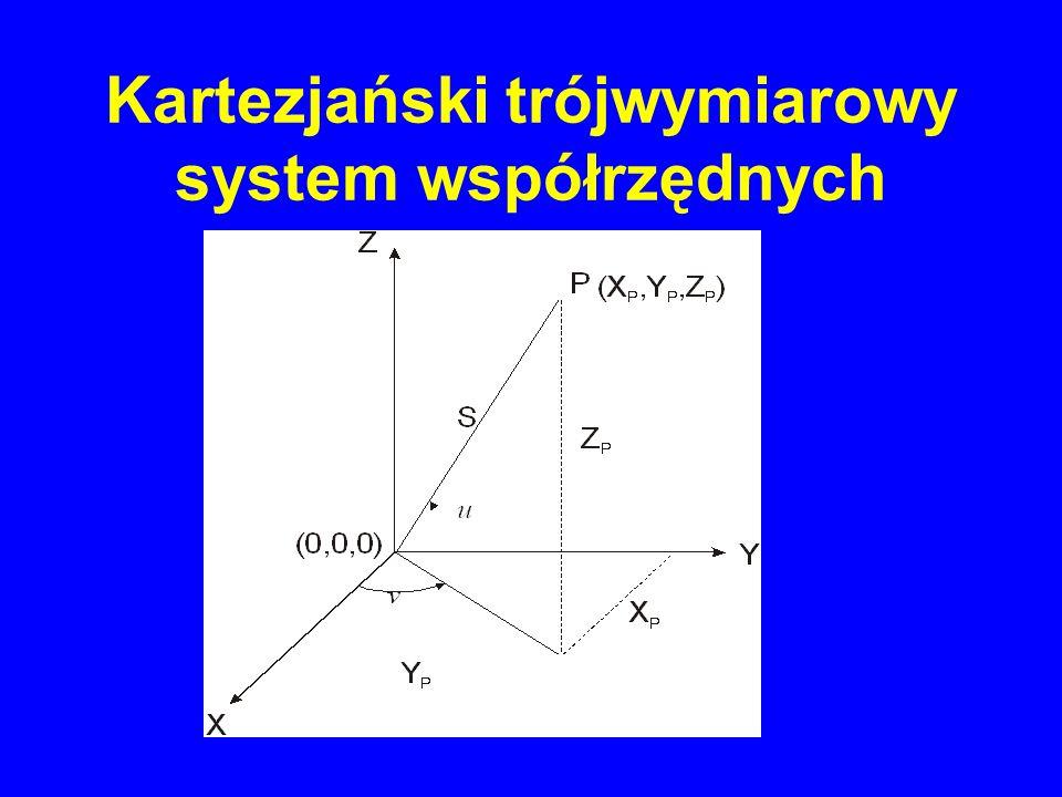 Kartezjański trójwymiarowy system współrzędnych