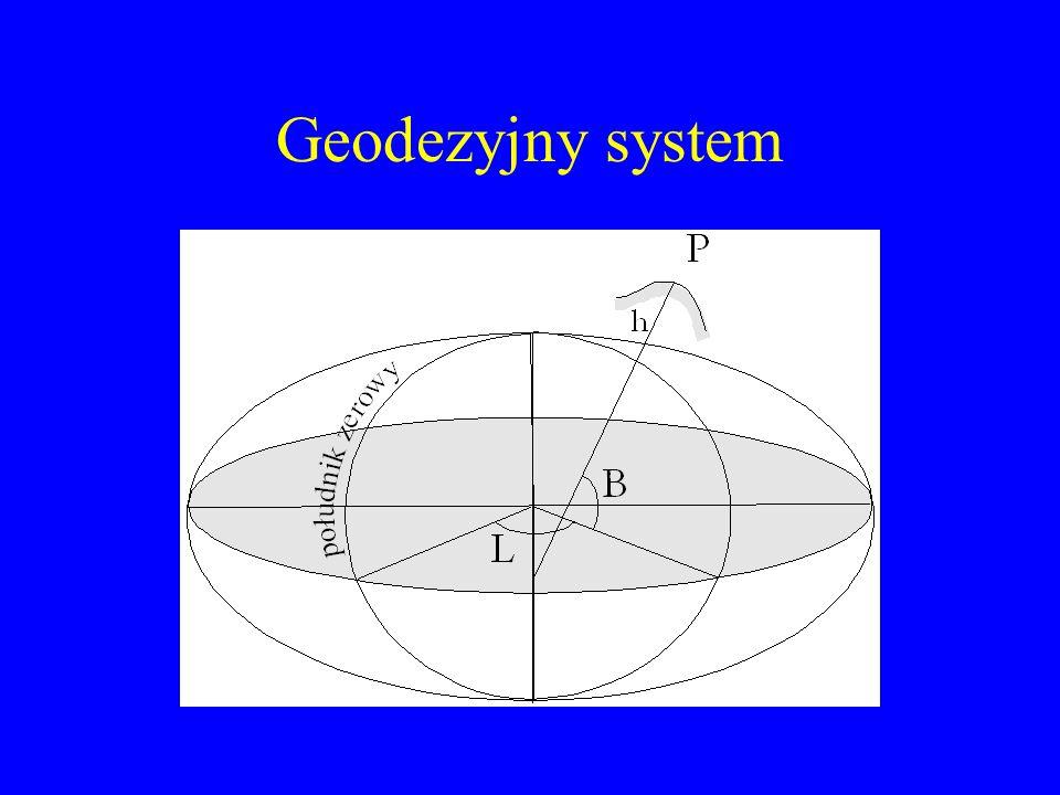 Geodezyjny system