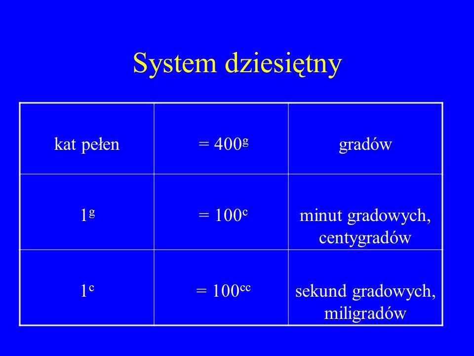 System dziesiętny kat pełen = 400 g gradów 1g1g = 100 c minut gradowych, centygradów 1c1c = 100 cc sekund gradowych, miligradów