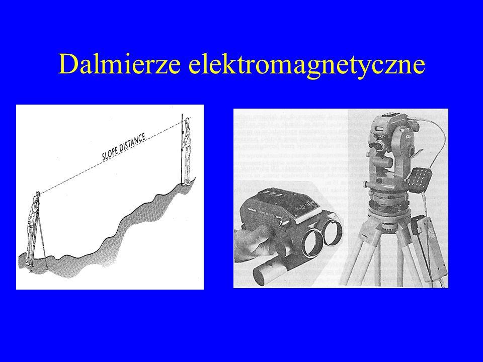 Dalmierze elektromagnetyczne