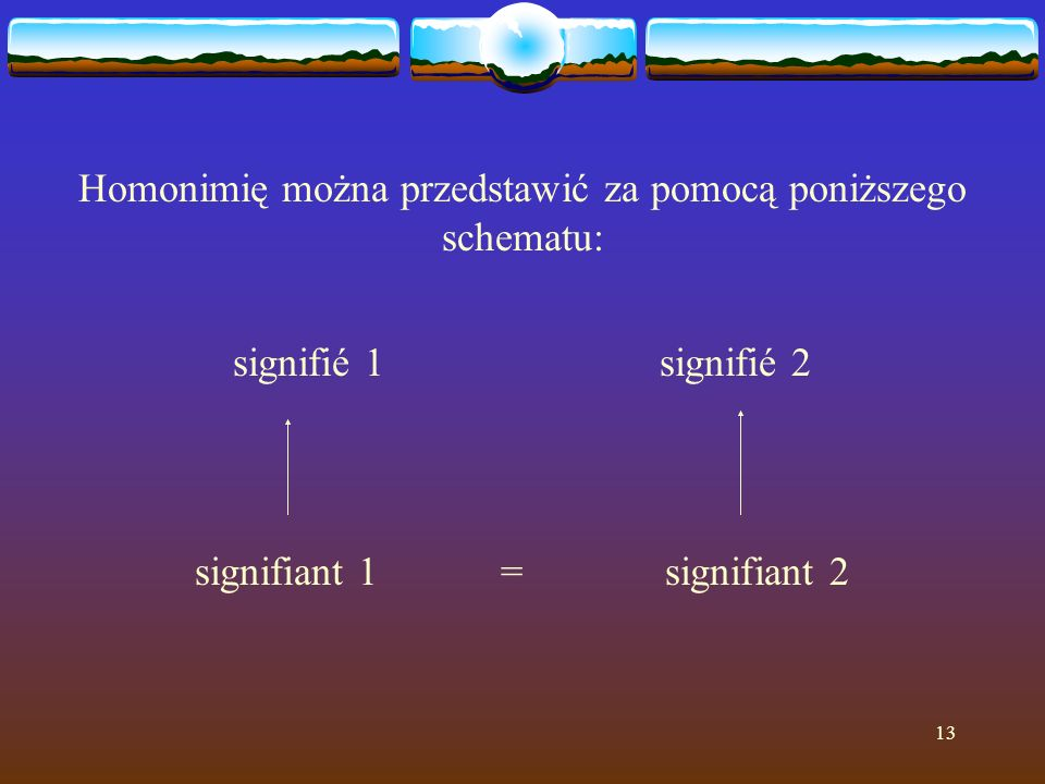 13 Homonimię można przedstawić za pomocą poniższego schematu: signifié 1 signifié 2 signifiant 1 = signifiant 2