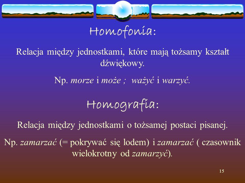15 Homofonia: Relacja między jednostkami, które mają tożsamy kształt dźwiękowy. Np. morze i może ; ważyć i warzyć. Homografia: Relacja między jednostk