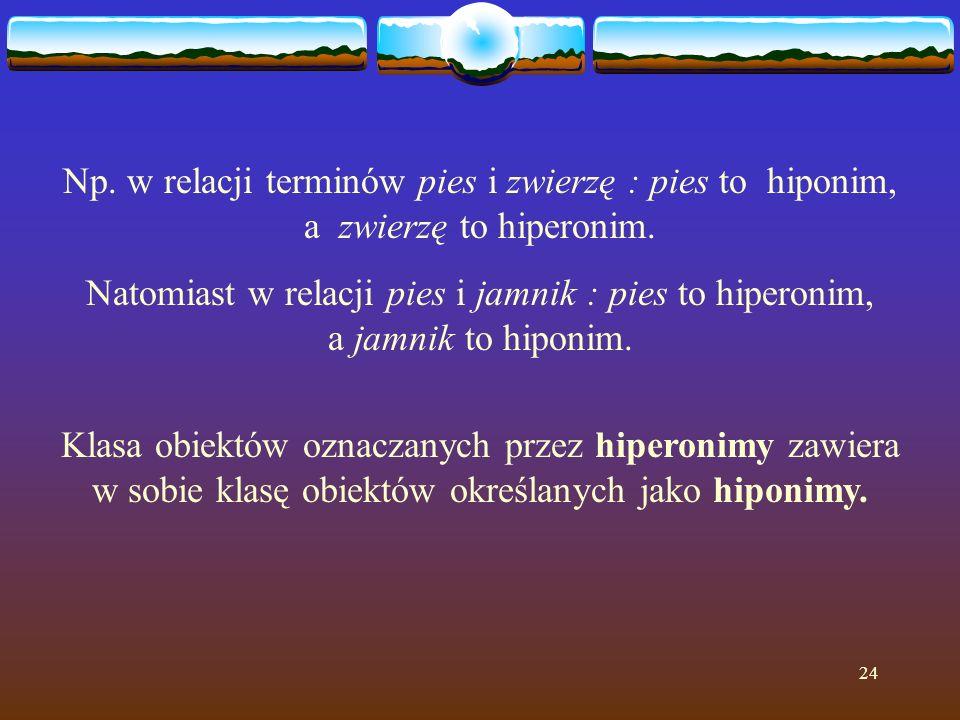 24 Np. w relacji terminów pies i zwierzę : pies to hiponim, a zwierzę to hiperonim. Natomiast w relacji pies i jamnik : pies to hiperonim, a jamnik to