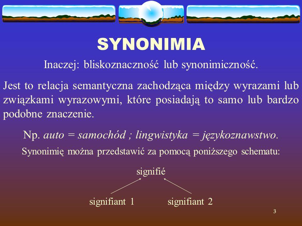 3 SYNONIMIA Inaczej: bliskoznaczność lub synonimiczność. Jest to relacja semantyczna zachodząca między wyrazami lub związkami wyrazowymi, które posiad