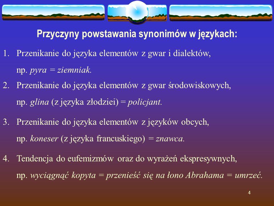 4 Przyczyny powstawania synonimów w językach: 1.Przenikanie do języka elementów z gwar i dialektów, np. pyra = ziemniak. 2. Przenikanie do języka elem