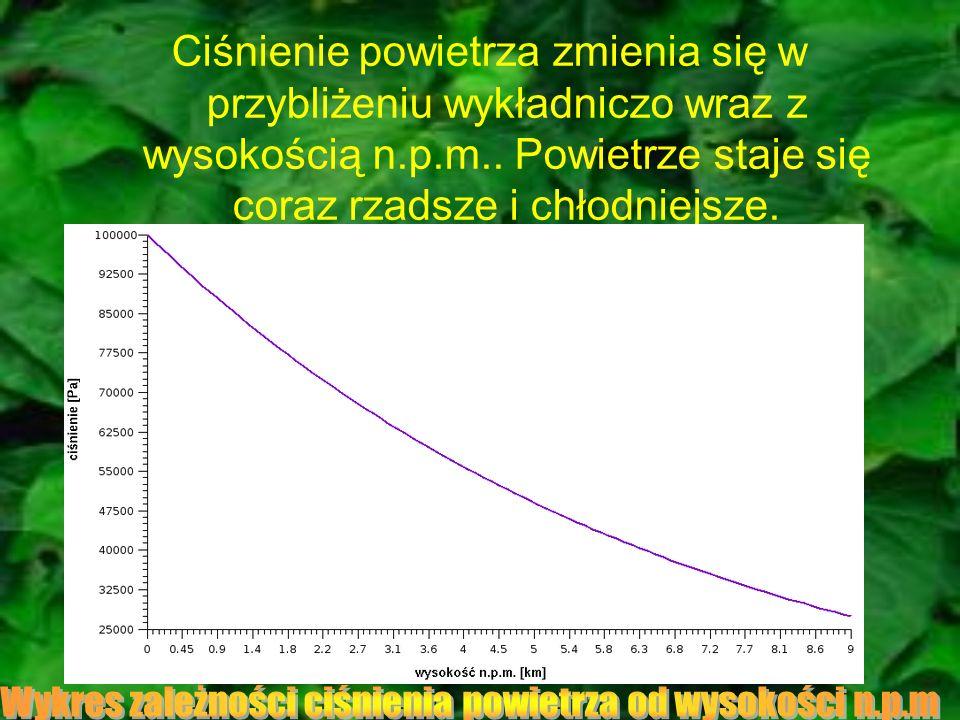Ciśnienie powietrza zmienia się w przybliżeniu wykładniczo wraz z wysokością n.p.m.. Powietrze staje się coraz rzadsze i chłodniejsze.