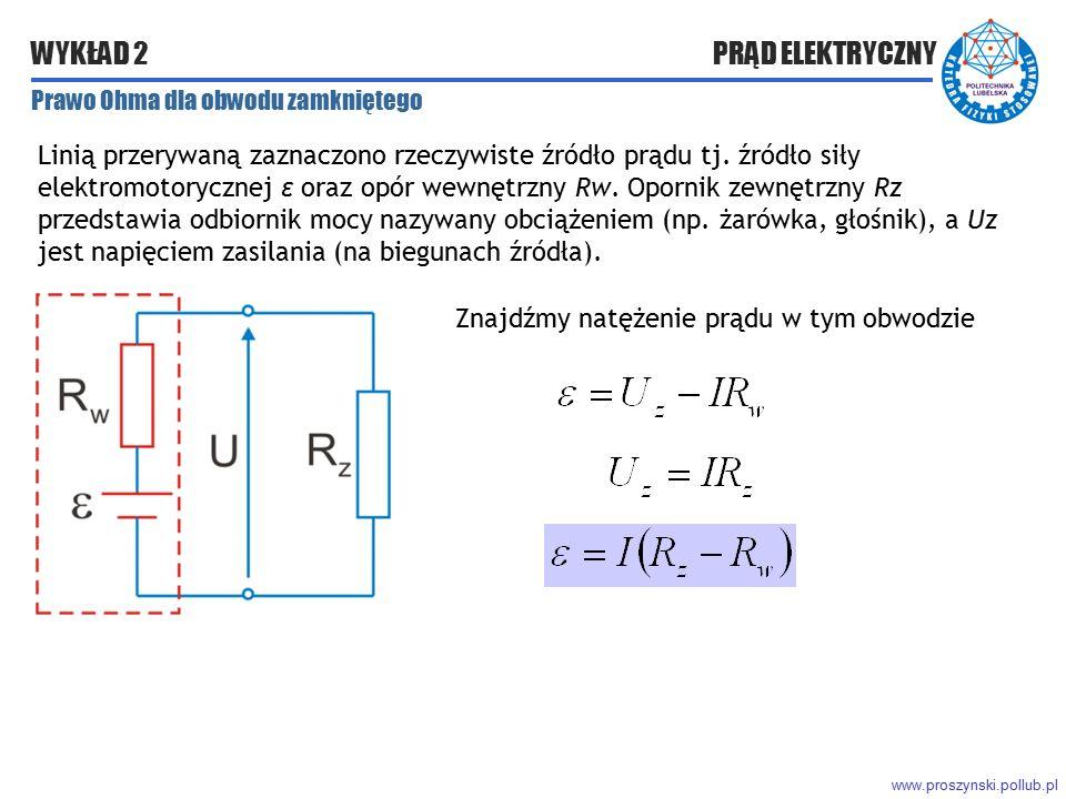 www.proszynski.pollub.pl WYKŁAD 2 PRĄD ELEKTRYCZNY Prawo Ohma dla obwodu zamkniętego Linią przerywaną zaznaczono rzeczywiste źródło prądu tj. źródło s