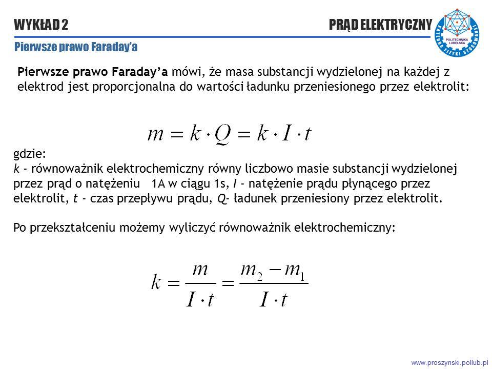 www.proszynski.pollub.pl WYKŁAD 2 PRĄD ELEKTRYCZNY Pierwsze prawo Faraday'a Pierwsze prawo Faraday'a mówi, że masa substancji wydzielonej na każdej z