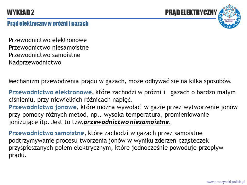 www.proszynski.pollub.pl WYKŁAD 2 PRĄD ELEKTRYCZNY Przewodnictwo elektronowe Przewodnictwo niesamoistne Przewodnictwo samoistne Nadprzewodnictwo Prąd