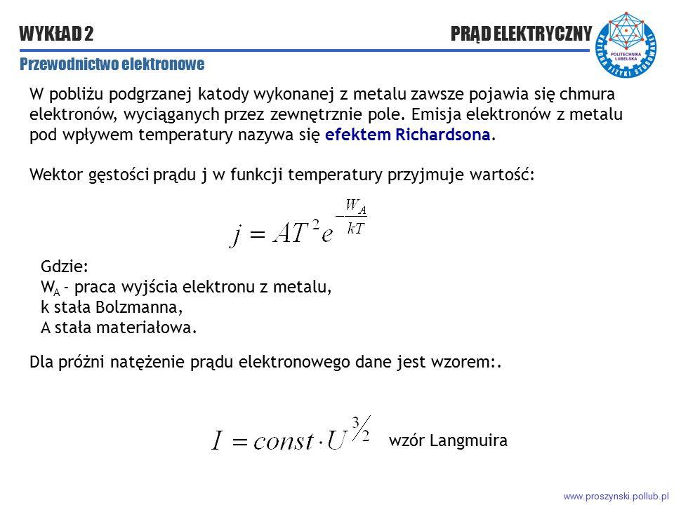 www.proszynski.pollub.pl WYKŁAD 2 PRĄD ELEKTRYCZNY Przewodnictwo elektronowe W pobliżu podgrzanej katody wykonanej z metalu zawsze pojawia się chmura