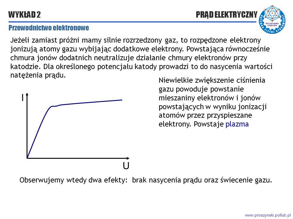 www.proszynski.pollub.pl WYKŁAD 2 PRĄD ELEKTRYCZNY Przewodnictwo elektronowe Jeżeli zamiast próżni mamy silnie rozrzedzony gaz, to rozpędzone elektron