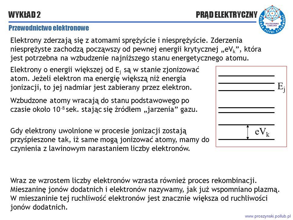 www.proszynski.pollub.pl WYKŁAD 2 PRĄD ELEKTRYCZNY Elektrony zderzają się z atomami sprężyście i niesprężyście. Zderzenia niesprężyste zachodzą począw
