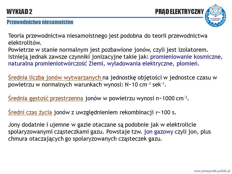 www.proszynski.pollub.pl WYKŁAD 2 PRĄD ELEKTRYCZNY Teoria przewodnictwa niesamoistnego jest podobna do teorii przewodnictwa elektrolitów. Powietrze w