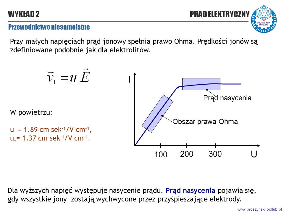 www.proszynski.pollub.pl WYKŁAD 2 PRĄD ELEKTRYCZNY Przewodnictwo niesamoistne Przy małych napięciach prąd jonowy spełnia prawo Ohma. Prędkości jonów s
