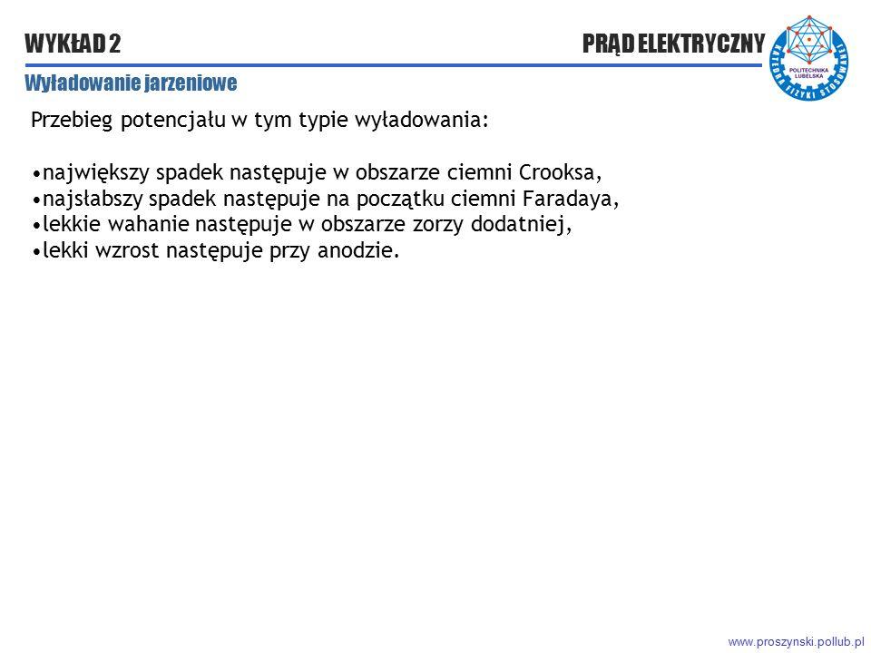 www.proszynski.pollub.pl WYKŁAD 2 PRĄD ELEKTRYCZNY Przebieg potencjału w tym typie wyładowania: największy spadek następuje w obszarze ciemni Crooksa,