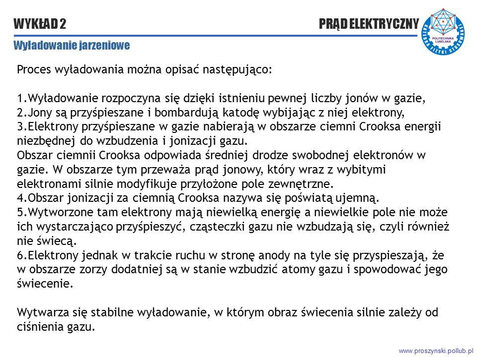www.proszynski.pollub.pl WYKŁAD 2 PRĄD ELEKTRYCZNY Proces wyładowania można opisać następująco: 1.Wyładowanie rozpoczyna się dzięki istnieniu pewnej l