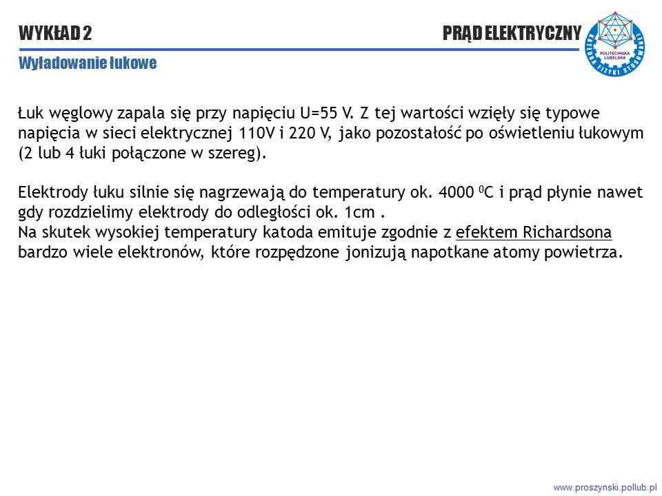 www.proszynski.pollub.pl WYKŁAD 2 PRĄD ELEKTRYCZNY Łuk węglowy zapala się przy napięciu U=55 V. Z tej wartości wzięły się typowe napięcia w sieci elek