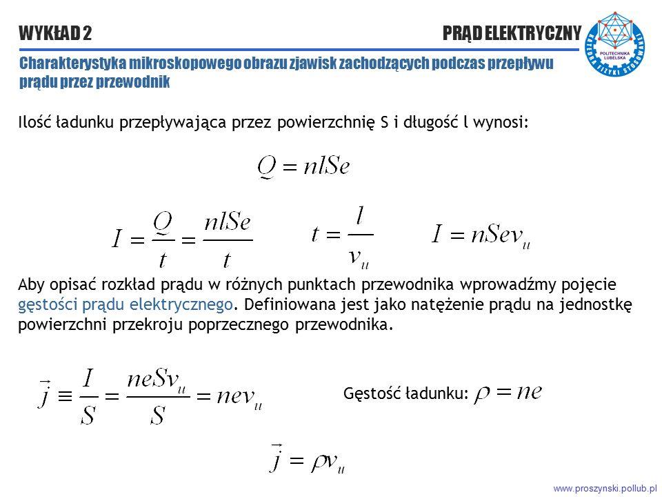 www.proszynski.pollub.pl WYKŁAD 2 PRĄD ELEKTRYCZNY Charakterystyka mikroskopowego obrazu zjawisk zachodzących podczas przepływu prądu przez przewodnik