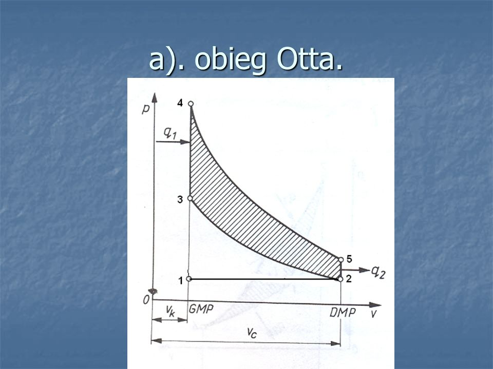 a). obieg Otta.