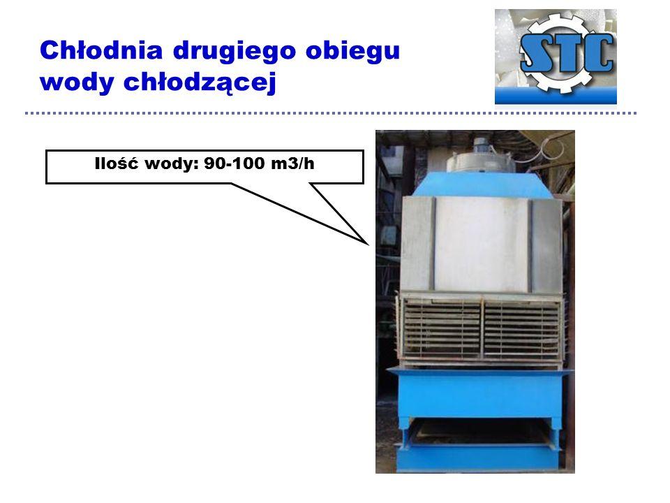 Chłodnia drugiego obiegu wody chłodzącej Ilość wody: 90-100 m3/h
