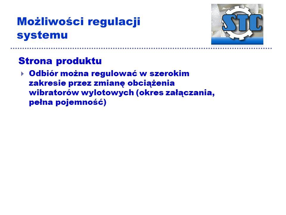 Możliwości regulacji systemu Strona produktu  Odbiór można regulować w szerokim zakresie przez zmianę obciążenia wibratorów wylotowych (okres załączania, pełna pojemność)