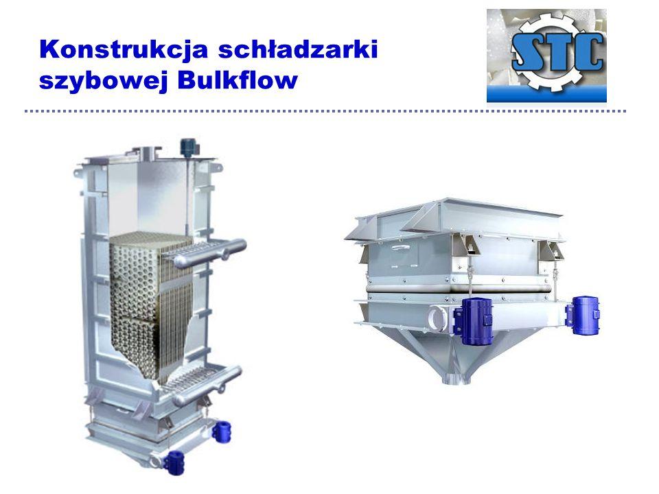 Konstrukcja schładzarki szybowej Bulkflow