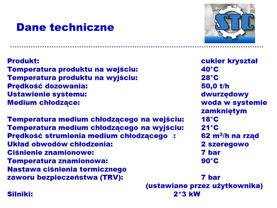 Dane techniczne Produkt: cukier kryształ Temperatura produktu na wejściu:40°C Temperatura produktu na wyjściu:28°C Prędkość dozowania: 50,0 t/h Ustawienie systemu: dwurzędowy Medium chłodzące: woda w systemie zamkniętym Temperatura medium chłodzącego na wejściu:18°C Temperatura medium chłodzącego na wyjściu:21°C Prędkość strumienia medium chłodzącego: 62 m 3 /h na rząd Układ obwodów chłodzenia: 2 szeregowo Ciśnienie znamionowe:7 bar Temperatura znamionowa: 90°C Nastawa ciśnienia termicznego zaworu bezpieczeństwa (TRV): 7 bar (ustawiane przez użytkownika) Silniki:2*3 kW