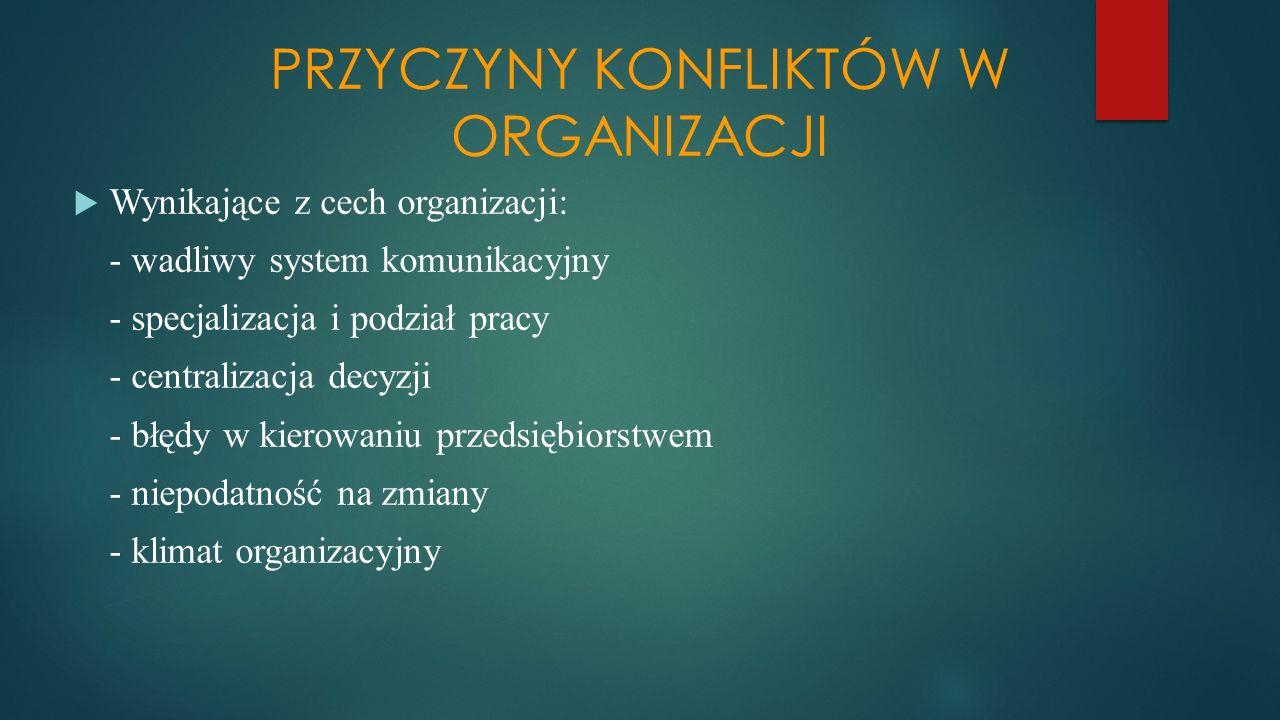 PRZYCZYNY KONFLIKTÓW W ORGANIZACJI  Wynikające z cech organizacji: - wadliwy system komunikacyjny - specjalizacja i podział pracy - centralizacja decyzji - błędy w kierowaniu przedsiębiorstwem - niepodatność na zmiany - klimat organizacyjny