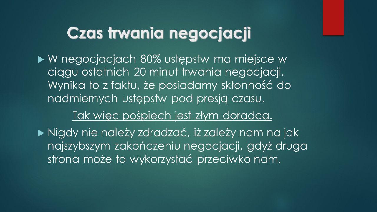 Czas trwania negocjacji  W negocjacjach 80% ustępstw ma miejsce w ciągu ostatnich 20 minut trwania negocjacji.