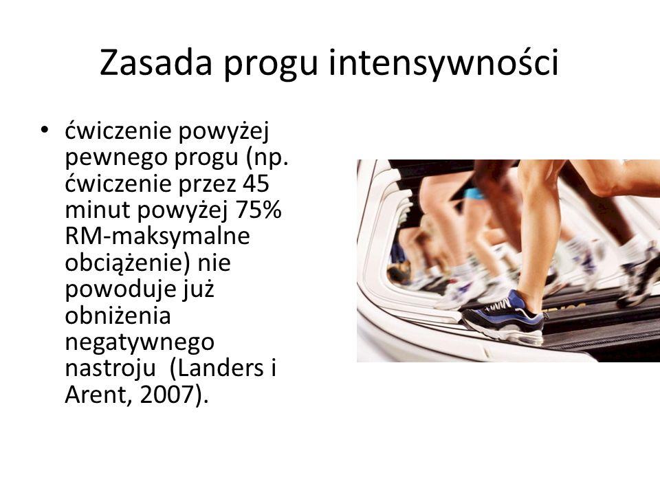 Zasada progu intensywności ćwiczenie powyżej pewnego progu (np.