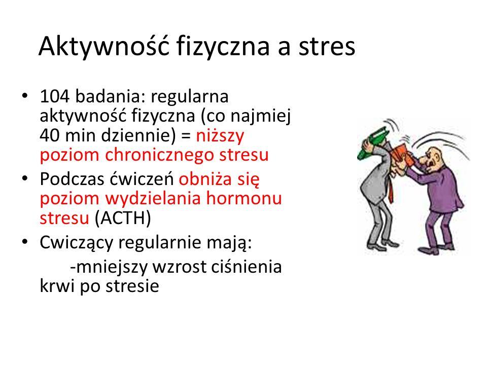 Aktywność fizyczna a stres 104 badania: regularna aktywność fizyczna (co najmiej 40 min dziennie) = niższy poziom chronicznego stresu Podczas ćwiczeń obniża się poziom wydzielania hormonu stresu (ACTH) Cwiczący regularnie mają: -mniejszy wzrost ciśnienia krwi po stresie