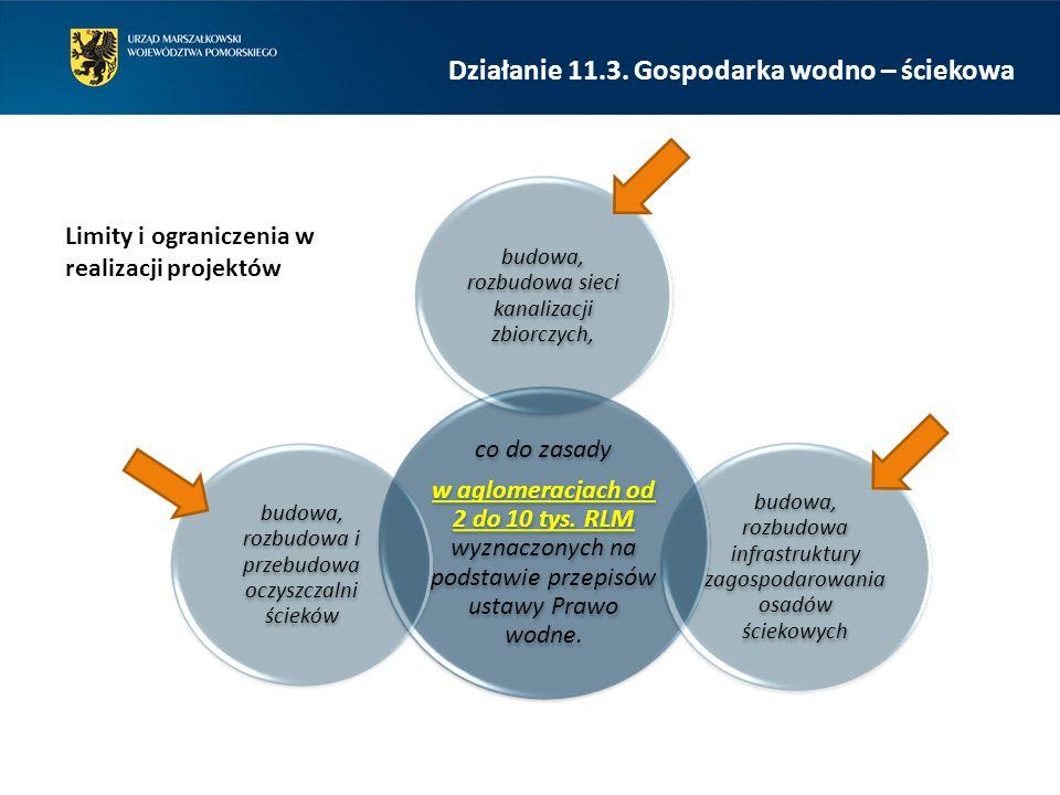 Limity i ograniczenia w realizacji projektów co do zasady w aglomeracjach od 2 do 10 tys.