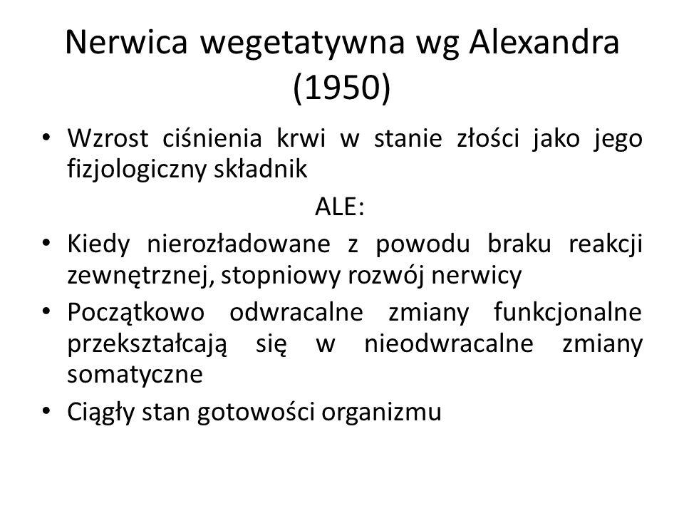 Nerwica wegetatywna wg Alexandra (1950) Wzrost ciśnienia krwi w stanie złości jako jego fizjologiczny składnik ALE: Kiedy nierozładowane z powodu brak