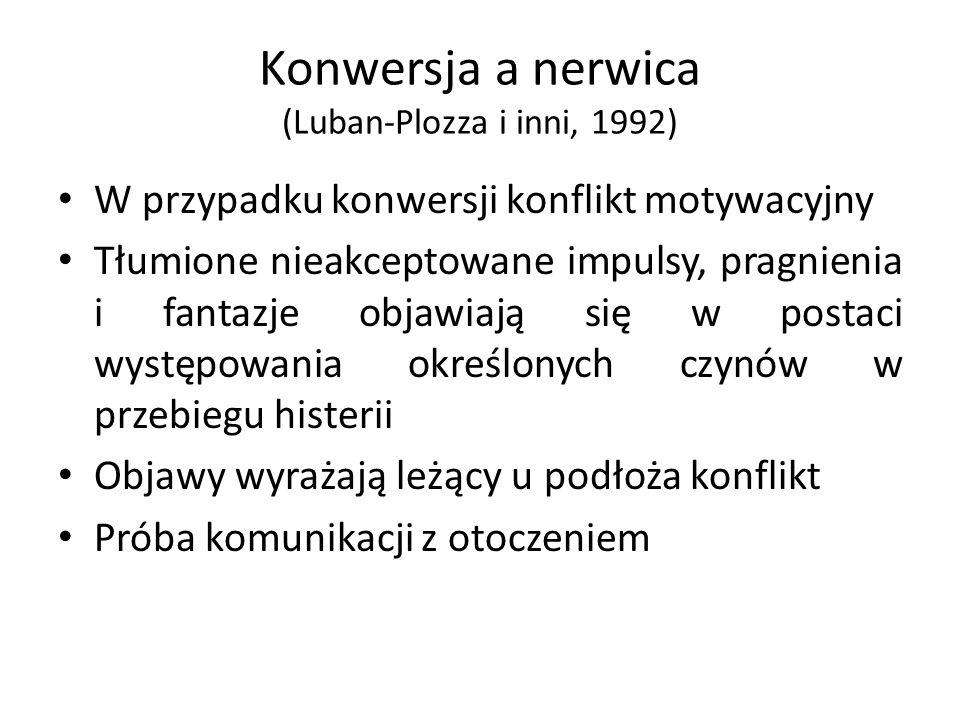 Konwersja a nerwica (Luban-Plozza i inni, 1992) W przypadku konwersji konflikt motywacyjny Tłumione nieakceptowane impulsy, pragnienia i fantazje obja