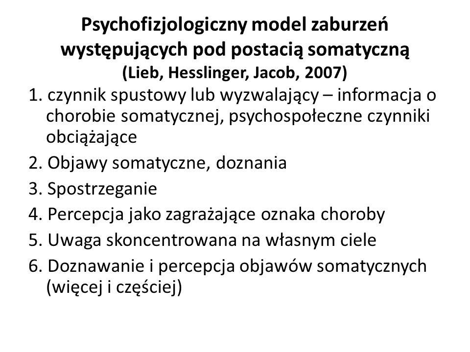 Psychofizjologiczny model zaburzeń występujących pod postacią somatyczną (Lieb, Hesslinger, Jacob, 2007) 1. czynnik spustowy lub wyzwalający – informa