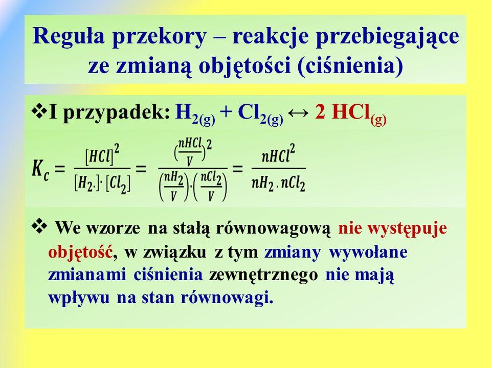 Reguła przekory – reakcje przebiegające ze zmianą objętości (ciśnienia)  I przypadek: H 2(g) + Cl 2(g) ↔ 2 HCl (g)  We wzorze na stałą równowagową nie występuje objętość, w związku z tym zmiany wywołane zmianami ciśnienia zewnętrznego nie mają wpływu na stan równowagi.