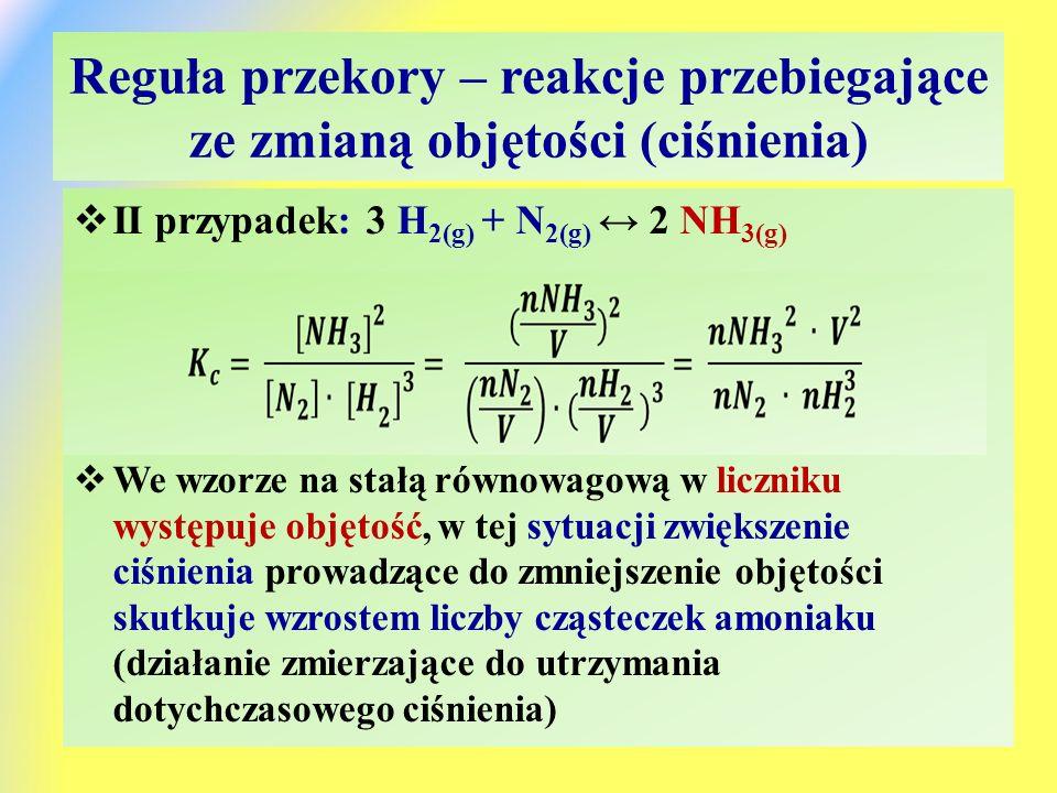 Reguła przekory – reakcje przebiegające ze zmianą objętości (ciśnienia)  II przypadek: 3 H 2(g) + N 2(g) ↔ 2 NH 3(g)  We wzorze na stałą równowagową w liczniku występuje objętość, w tej sytuacji zwiększenie ciśnienia prowadzące do zmniejszenie objętości skutkuje wzrostem liczby cząsteczek amoniaku (działanie zmierzające do utrzymania dotychczasowego ciśnienia)