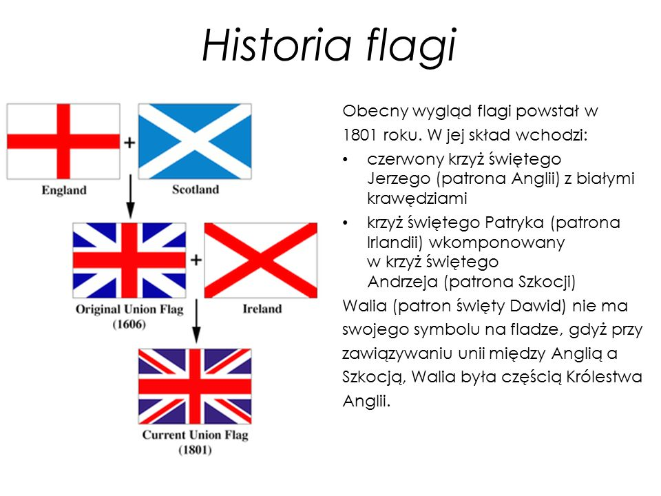 Obecny wygląd flagi powstał w 1801 roku.