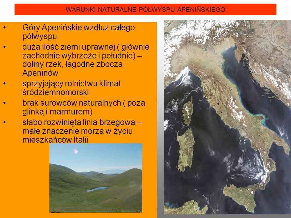 WARUNKI NATURALNE PÓŁWYSPU APENIŃSKIEGO Góry Apenińskie wzdłuż całego półwyspu duża ilość ziemi uprawnej ( głównie zachodnie wybrzeże i południe) – doliny rzek, łagodne zbocza Apeninów sprzyjający rolnictwu klimat śródziemnomorski brak surowców naturalnych ( poza glinką i marmurem) słabo rozwinięta linia brzegowa – małe znaczenie morza w życiu mieszkańców Italii