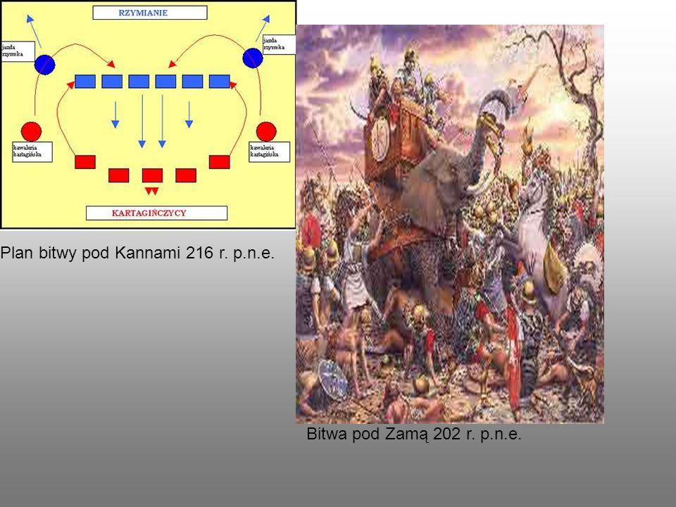 Bitwa pod Zamą 202 r. p.n.e. Plan bitwy pod Kannami 216 r. p.n.e.