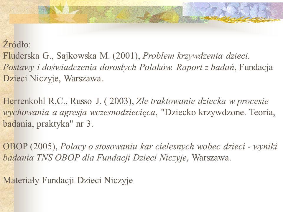 Źródło: Fluderska G., Sajkowska M. (2001), Problem krzywdzenia dzieci.