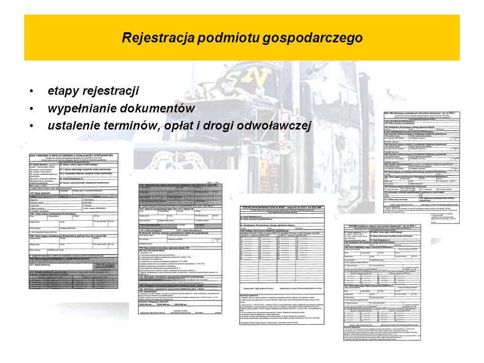 Rejestracja podmiotu gospodarczego etapy rejestracji wypełnianie dokumentów ustalenie terminów, opłat i drogi odwoławczej